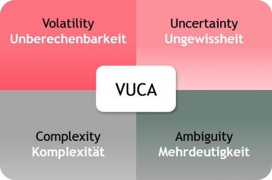 VUCA-2
